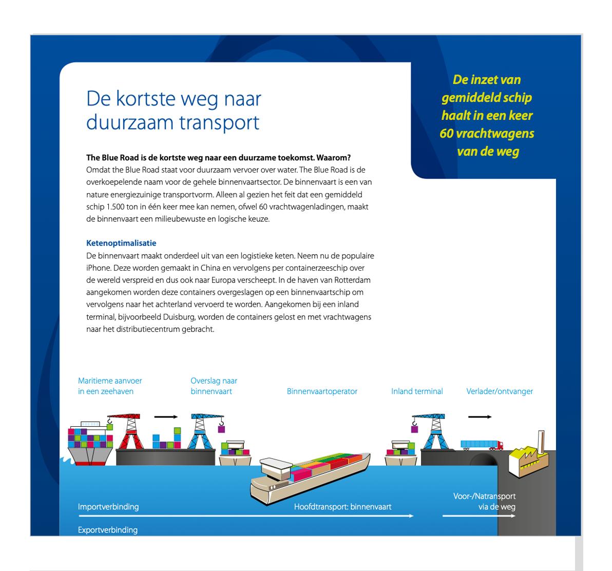 Containers van weg naar binnenvaart | BVB duurzaam transport